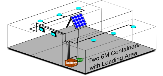 Solar lighting for a complex of two 6 meter containers with a covered area between them