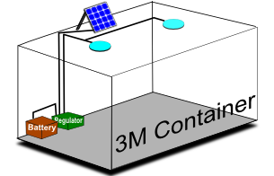 Solar lighting for a 3m container