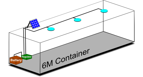 Solar lighting for a 6m container